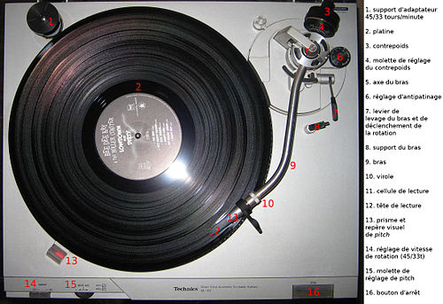 electrophone histoire